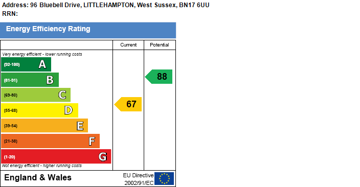 EPC Graph for Bluebell Drive, Marlborough Place