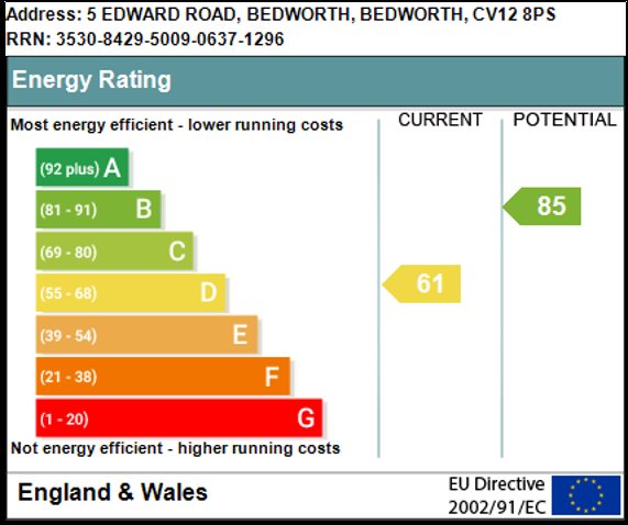 EPC Graph for Edward Road , Bedworth