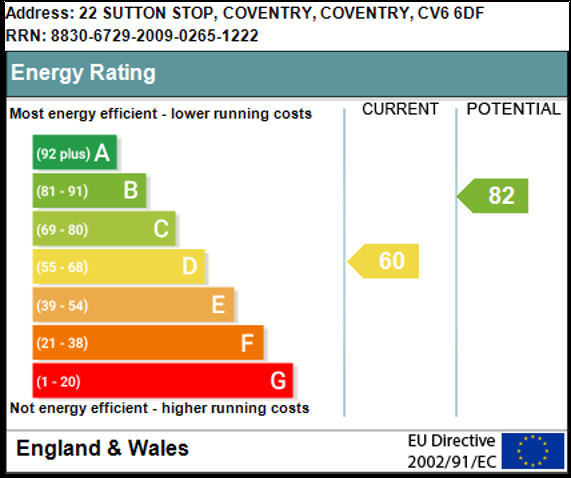EPC Graph for Longford, Coventry