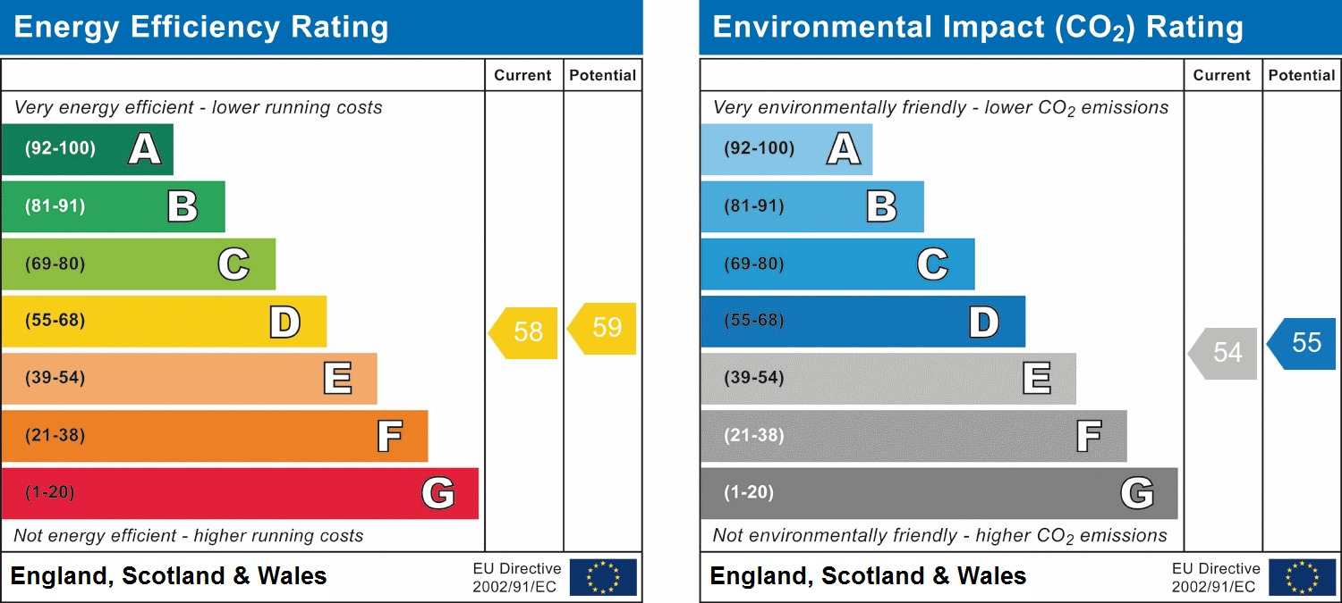 EPC Graph for Wood End, Horsham