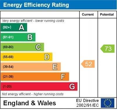EPC Graph for Dulcima House, Carfax, Horsham