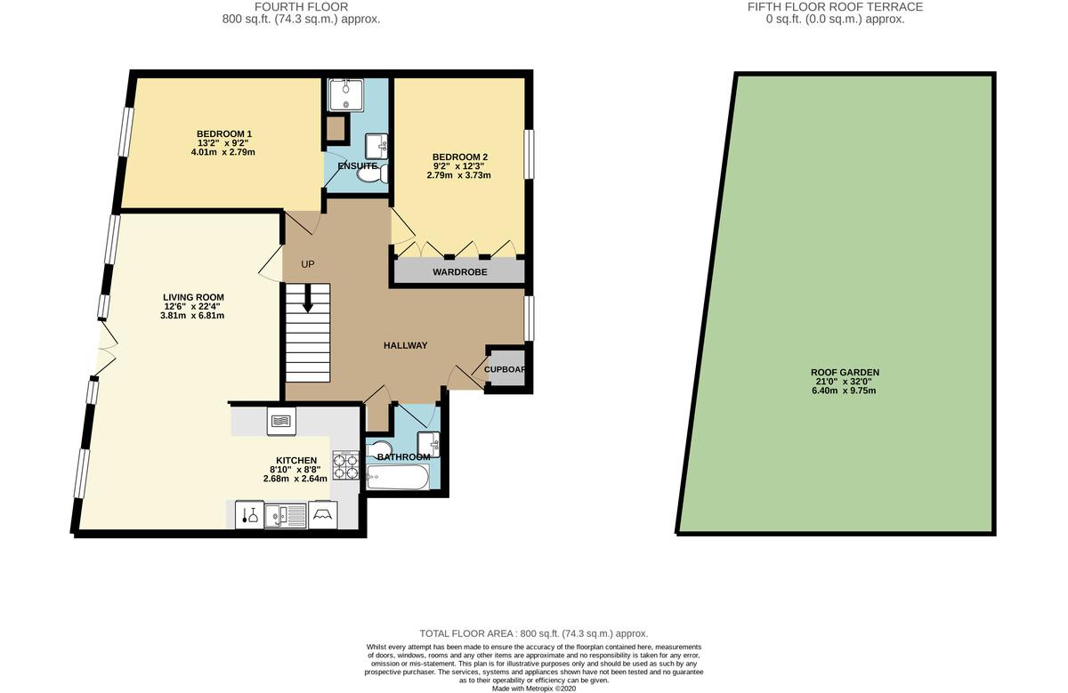 Harbourside Court, Hawkers Avenue, Sutton Harbour, Plymouth,  PL4 0QT floorplan