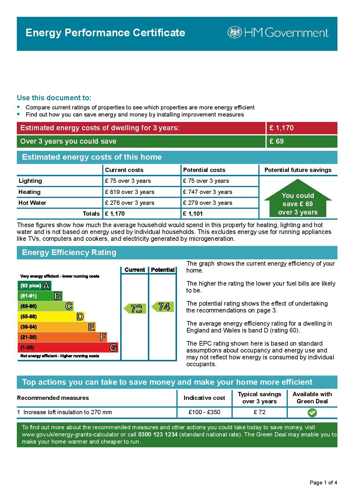 EPC Graph for Oak Close, Yate, Bristol