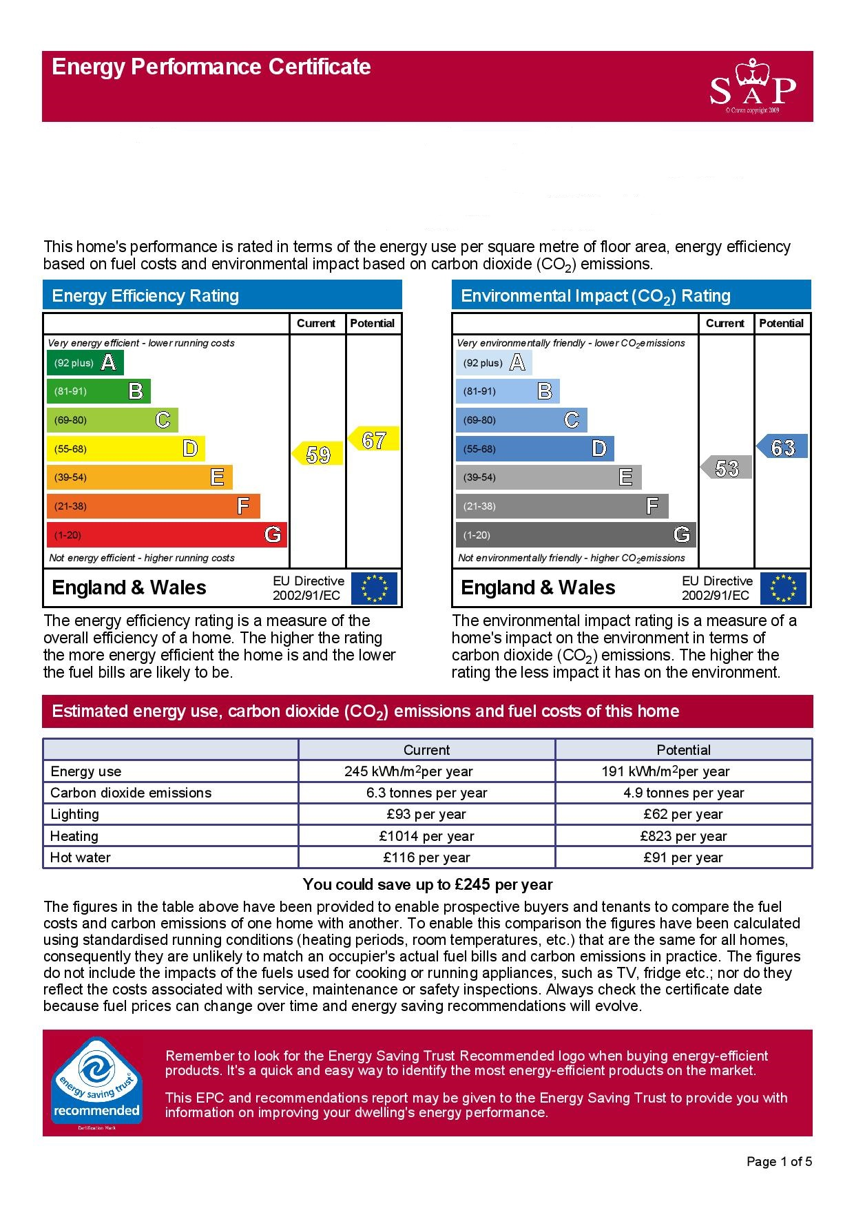 EPC Graph for Thingwall Park, Fishponds, Bristol