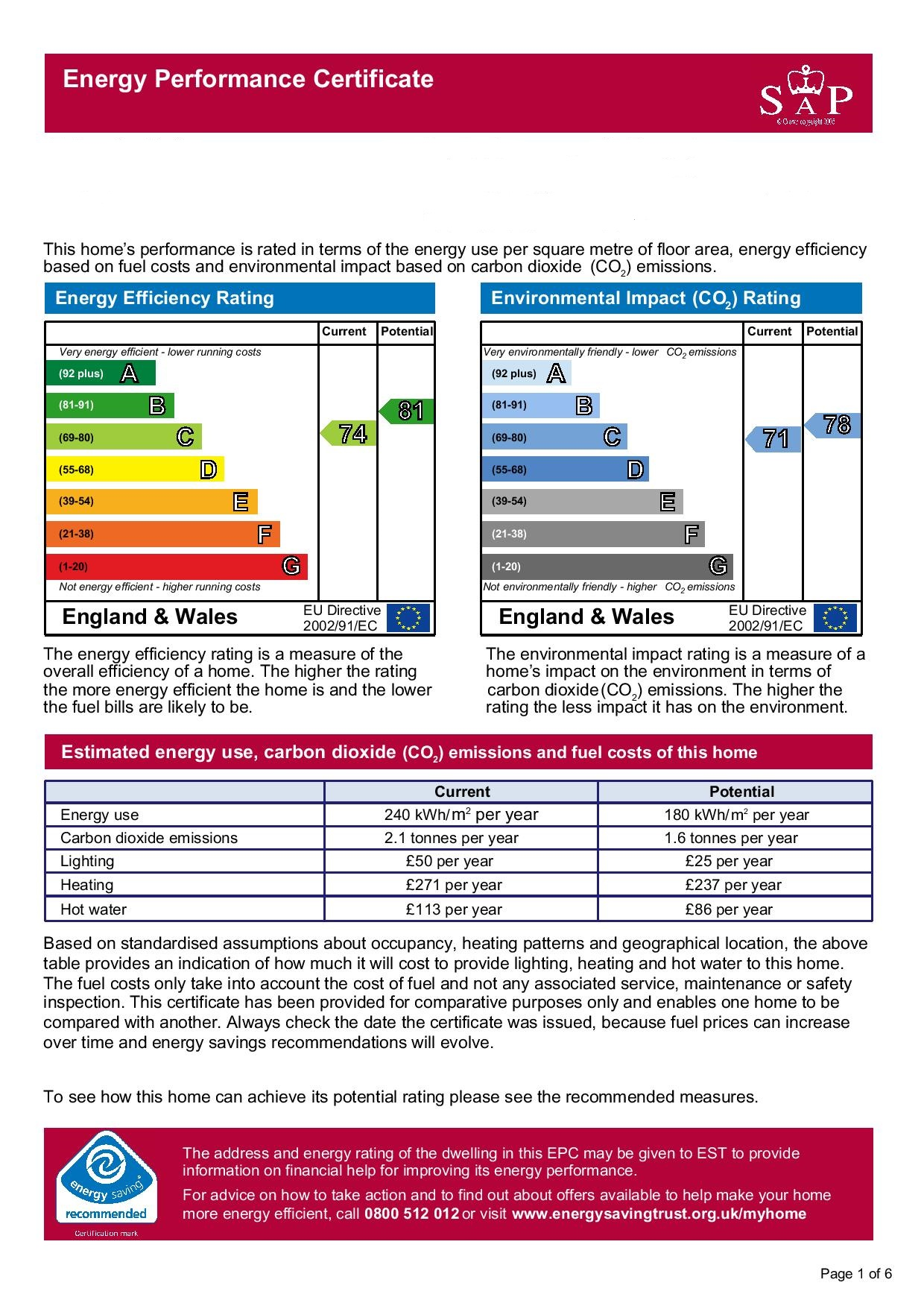 EPC Graph for Bampton Croft, Emersons Green