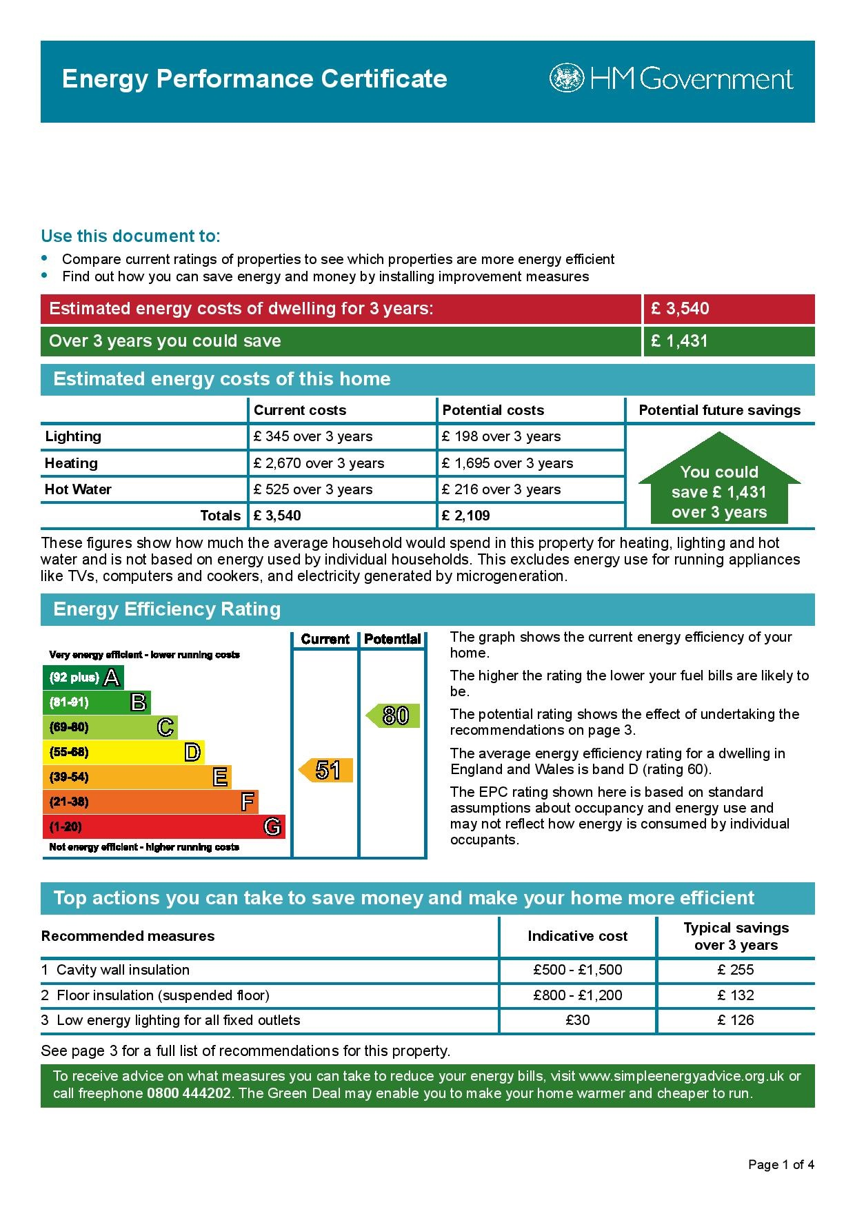 EPC Graph for College Road, Fishponds