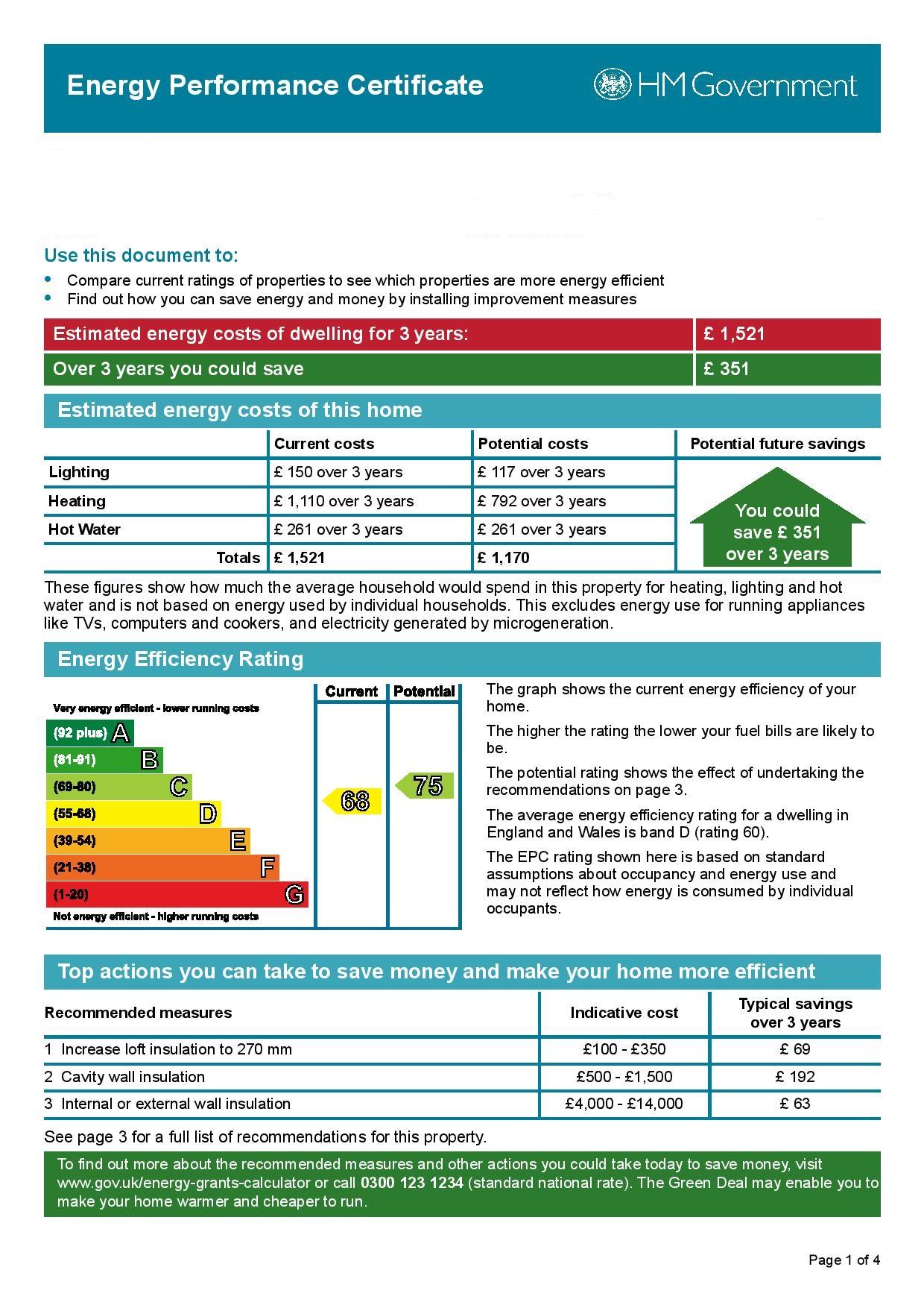 EPC Graph for Springfield Road, Mangotsfield, Bristol, Emersons Green