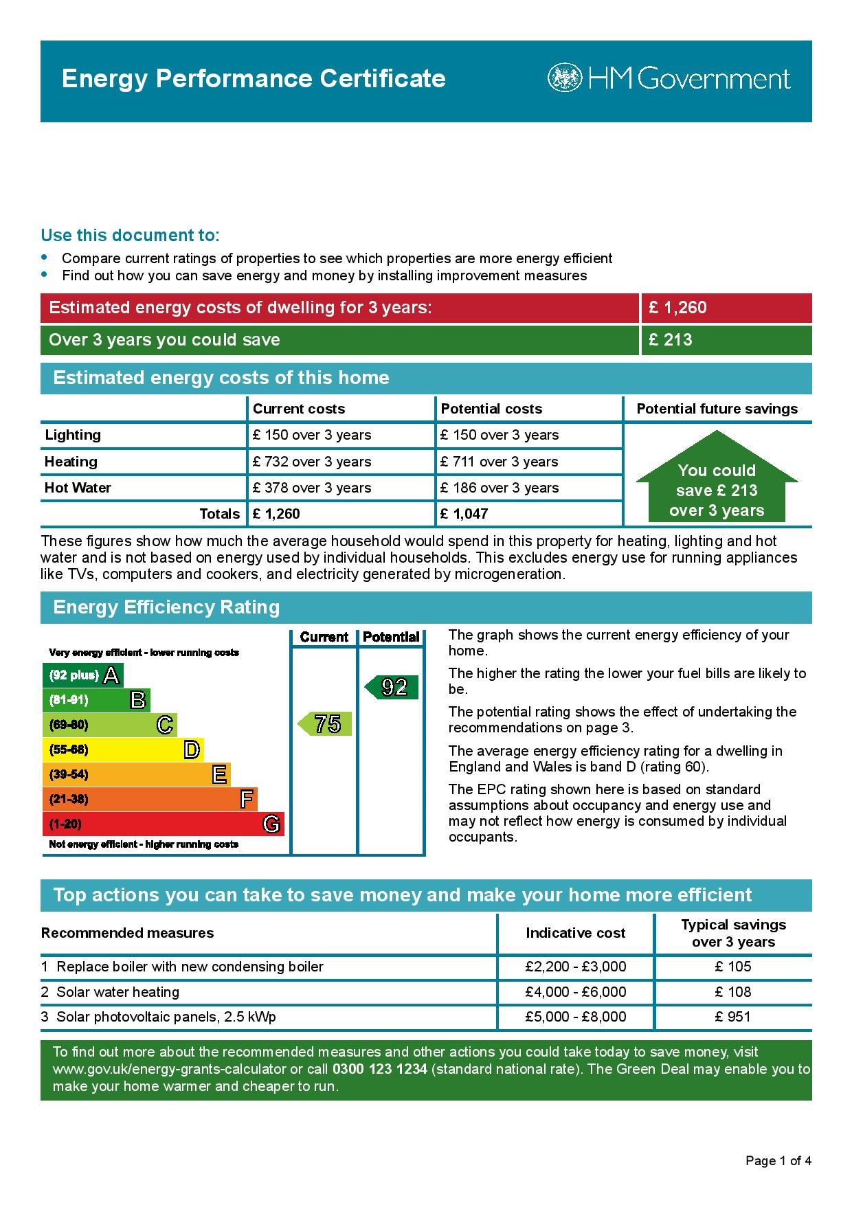 EPC Graph for Bampton Croft, Emersons Green, Bristol