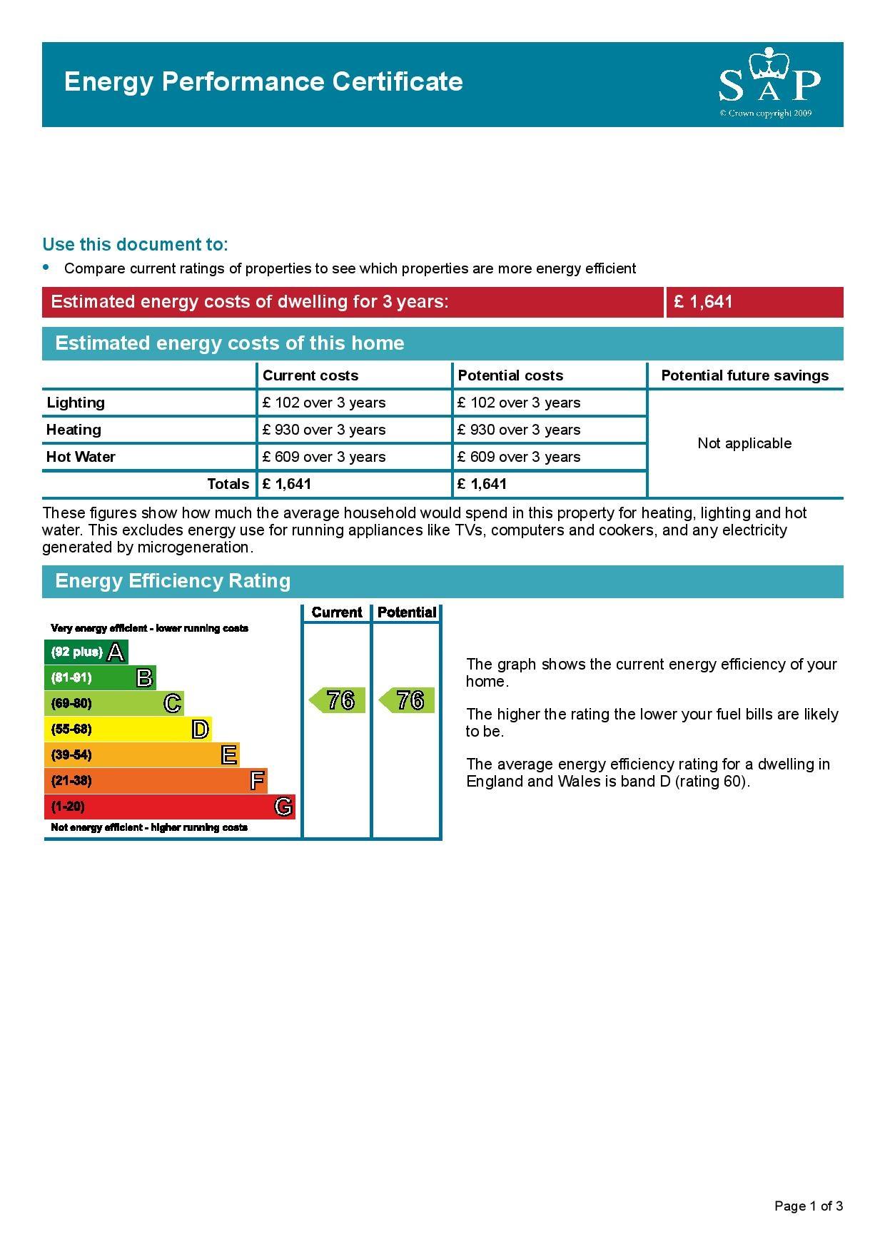 EPC Graph for Stanbridge Road, 23 Stanbridge Road, Downend, Bristol