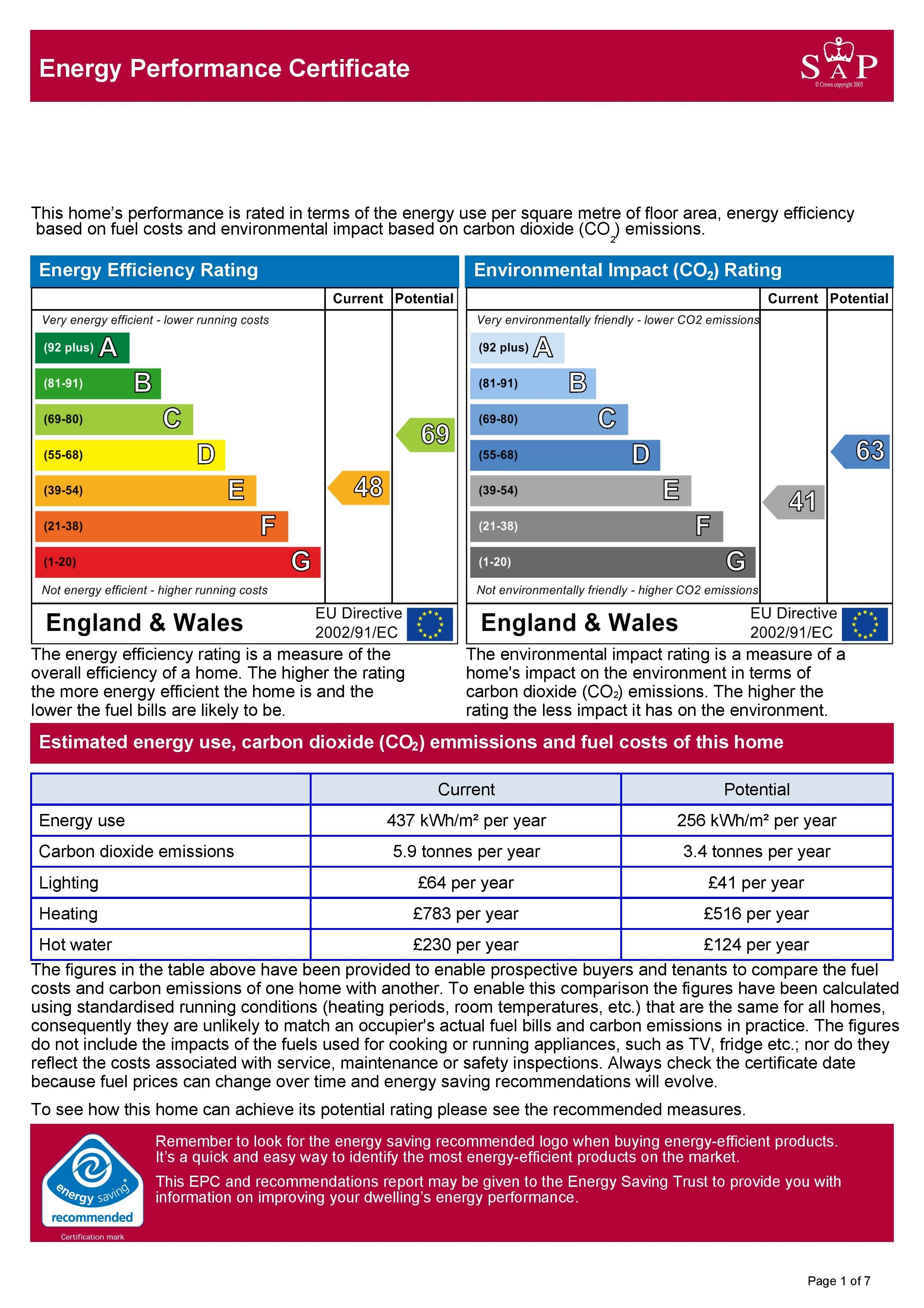 EPC Graph for Caledonian Road, Westmoreland, Bath
