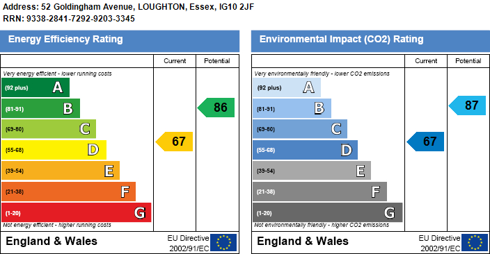 EPC Graph for Goldingham Avenue, Loughton