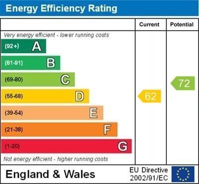 EPC Graph for Home Lea, Orpington
