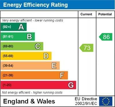 EPC Graph for Hilda Vale Road, Orpington