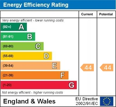 EPC Graph for Moorfield Road, Orpington