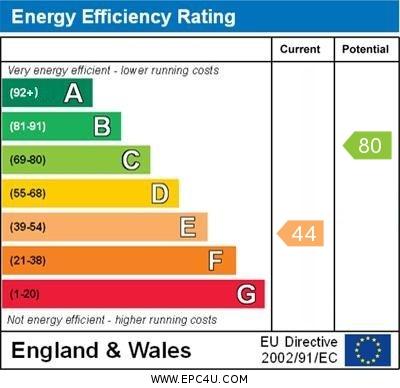 EPC Graph for Harrow Road, Knockholt