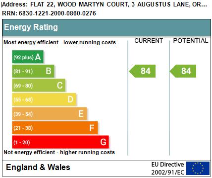 EPC Graph for Wood Martyn Court, Augustus Lane, Orpington