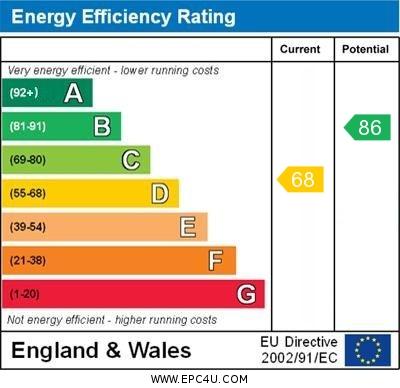 EPC Graph for Berrylands, Orpington