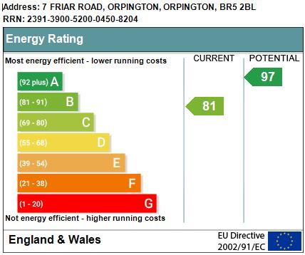 EPC Graph for Friar Road, Orpington