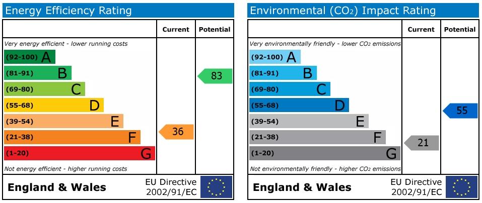 epc graph image
