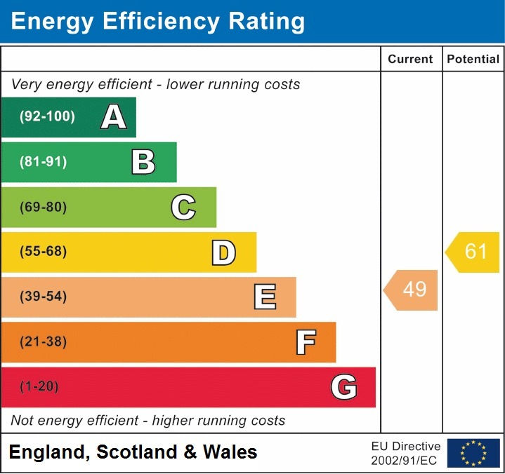 EPC for West Avenue, Donnington, Telford, Shropshire, tf2 8bn.