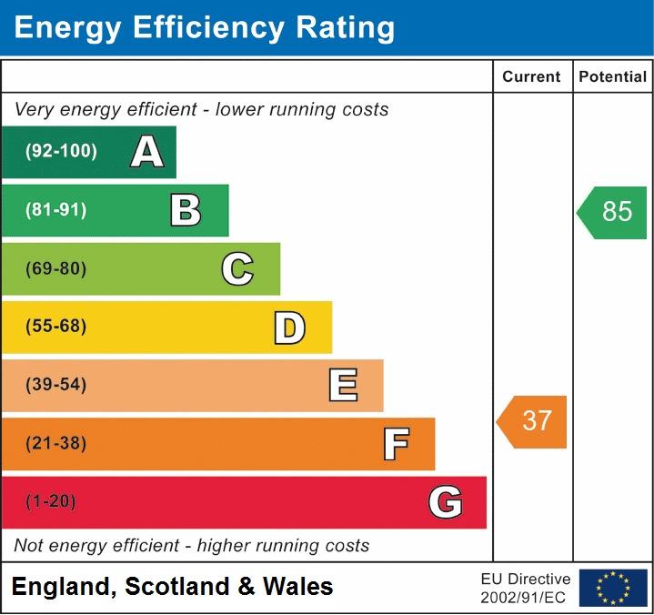 EPC for Oak Cottage, Walton, High Ercall, Telford, tf6 6an