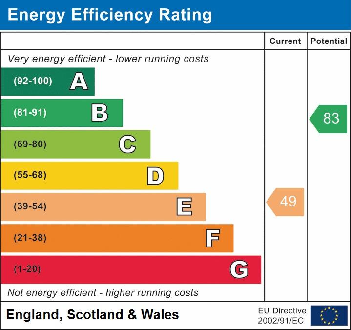 EPC for Ladycroft, Wellington, Telford, tf1 3bs