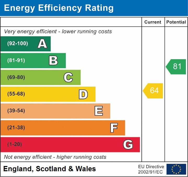 EPC for Grovefields, Leegomery, Telford, Shropshire tf1 6yl