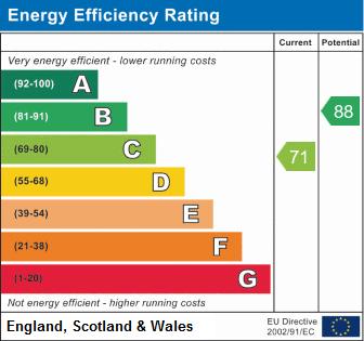EPC Graph for Calder, Wilnecote