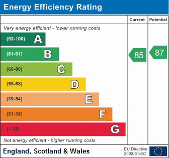 EPC Graph for Wilnecote, Tamworth