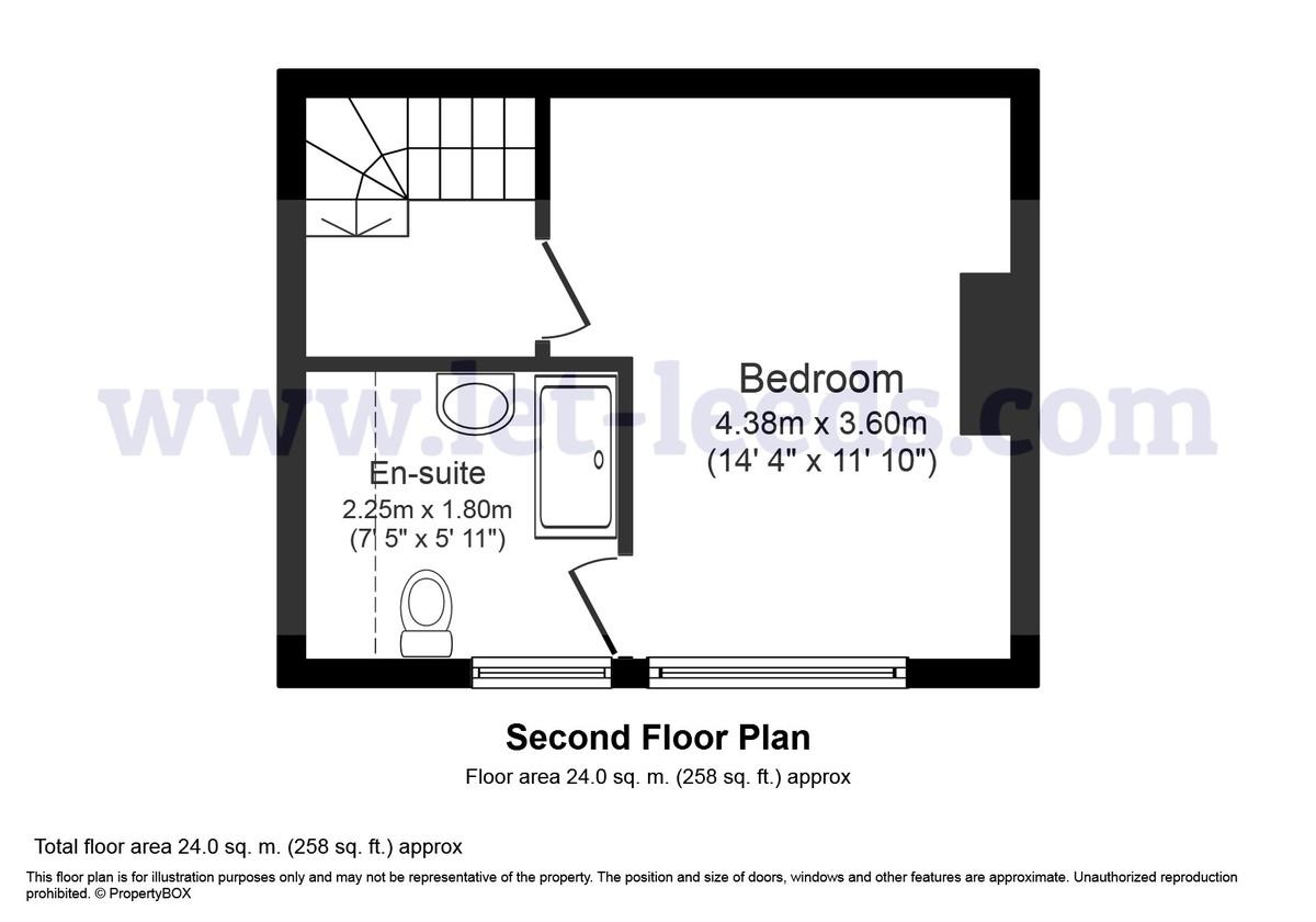Property EPC 4