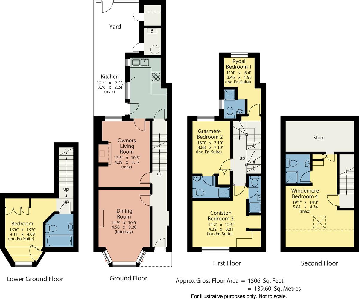 Floorplan Glen Wynne, Broad Street, Windermere, Cumbria, LA23 2AB