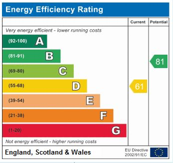 EPC Graph for Orchard Court, Bramham, LS23 6TE