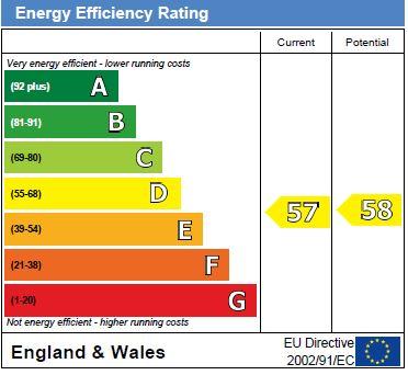 EPC Graph for Ash View, Harrogate, HG2 9LY