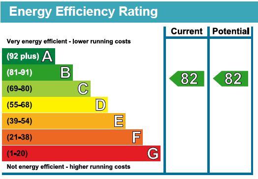 EPC Graph for Apt 1, Westfield Terrace, Tadcaster, LS24 9JL