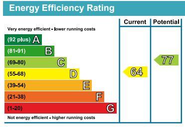 EPC Graph for Cold Bath Road, Harrogate, HG2 0NA