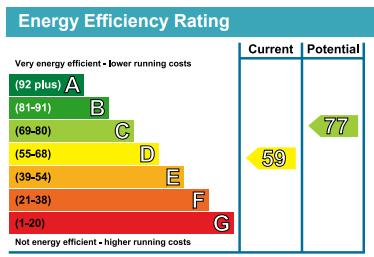 EPC Graph for Flat 1, 7 Lancaster Park Road, Harrogate, HG2 7SW
