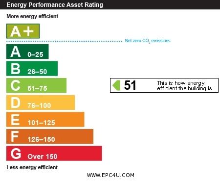 EPC Graph for Unit 14 Castle Courtyard, Knaresborough, HG5 8AE