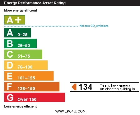 EPC Graph for New Road, Boroughbridge, YO51 9AX