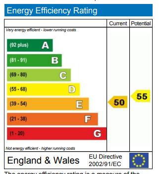 EPC Graph for Windsor Lane, Knaresborough, HG5 8DX