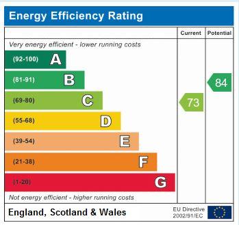 EPC Graph for Darley, Harrogate