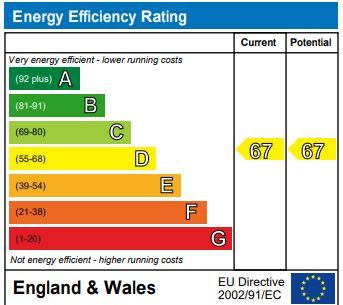 EPC Graph for Otley Road, Killinghall, HG3 2DN