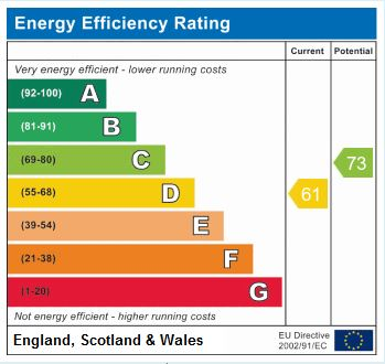 EPC Graph for Moorside Barn, Between Wetherby and York, YO26 7QG