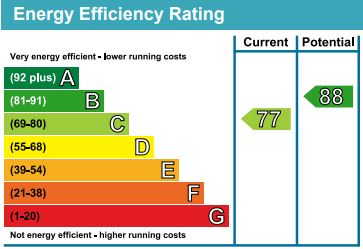 EPC Graph for Micklethwaite Grove, Wetherby, LS22 5LA